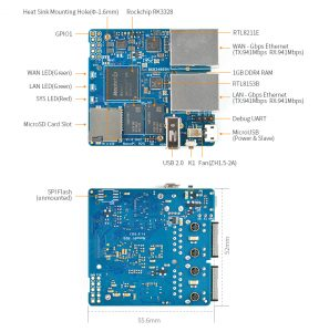 NanaPi R2S for Soft Router