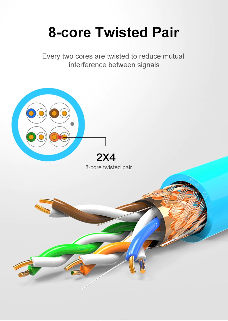 CAT7 network cable